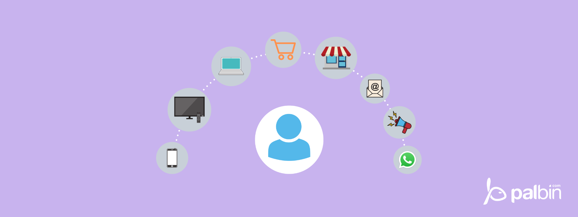 Marketing de Omnichannel: La revolución en los canales de compra