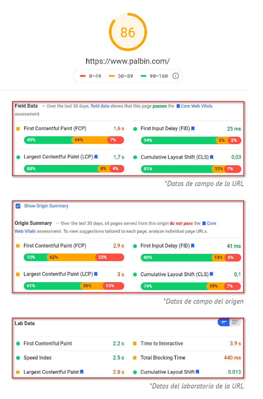 Resultados de las Core Web Vitals con Page Speed Insights
