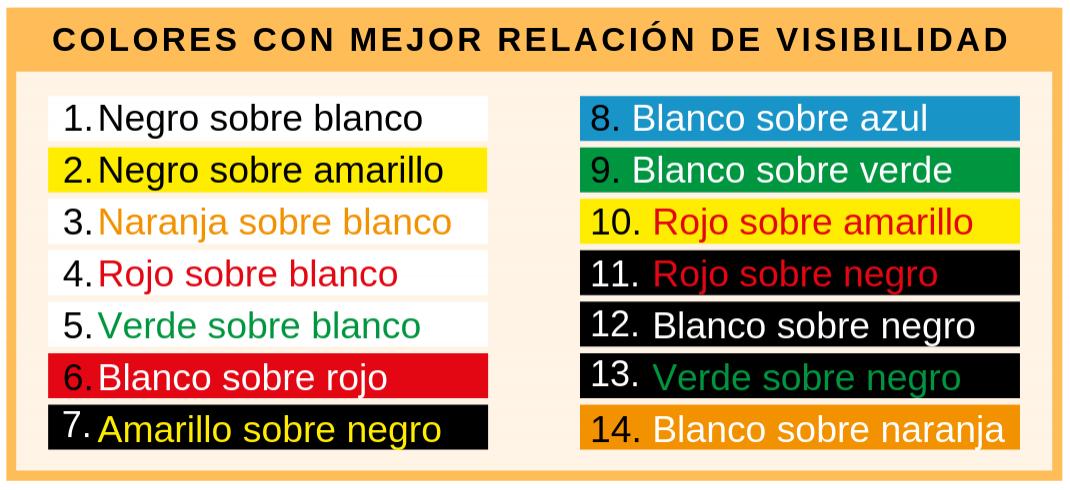 combinaciones de colores web